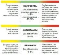 analiz-krovi-1