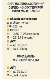 analiz-krovi-4