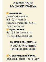 analiz-krovi-5